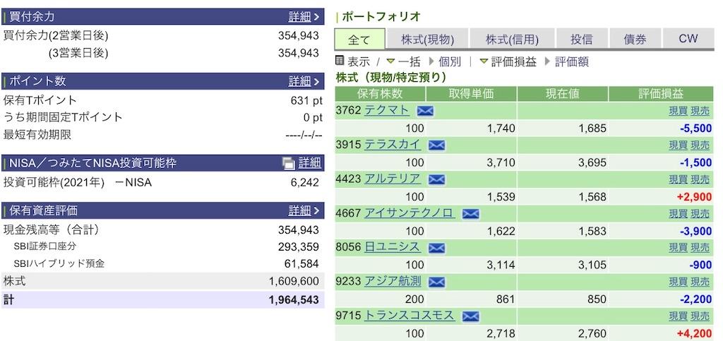 f:id:naonaokurokuro:20210225152710j:image