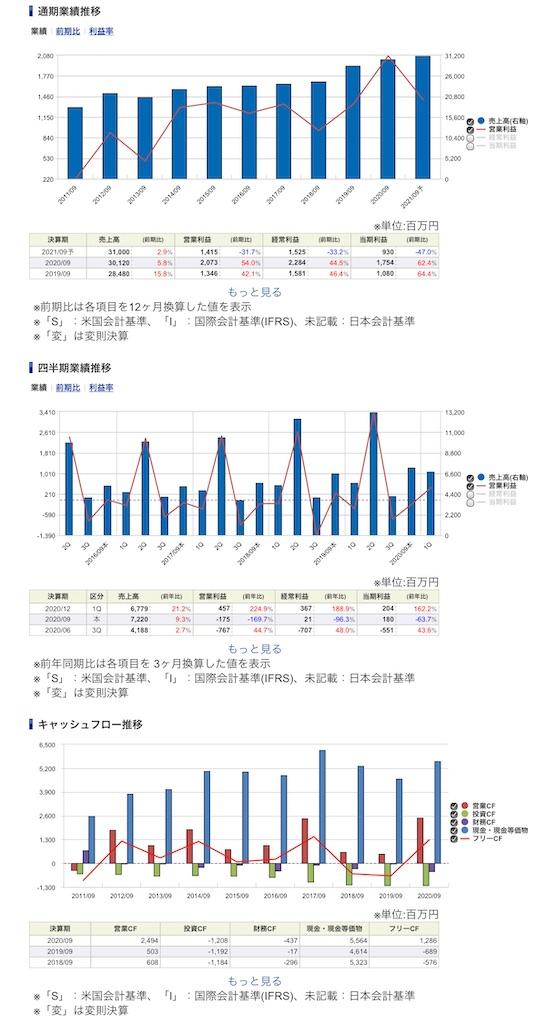 f:id:naonaokurokuro:20210225165604j:image