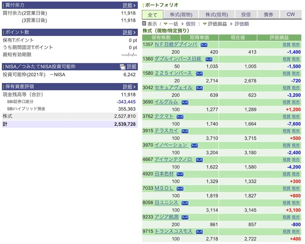 f:id:naonaokurokuro:20210301204955j:image