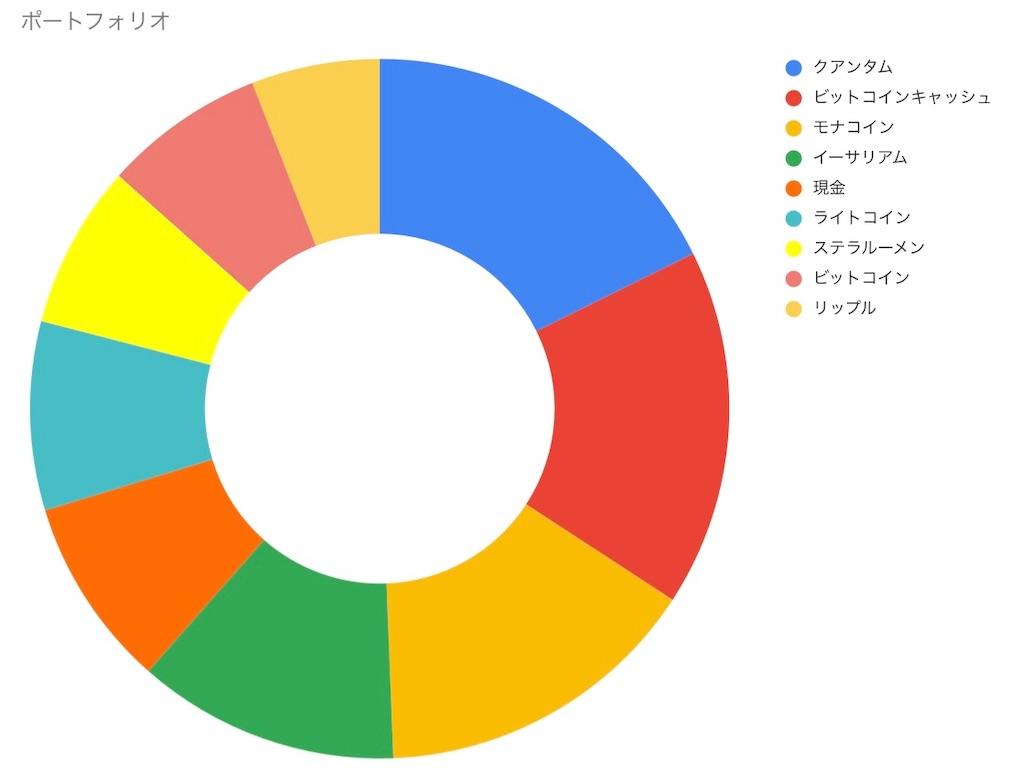f:id:naonaokurokuro:20210302221145j:image