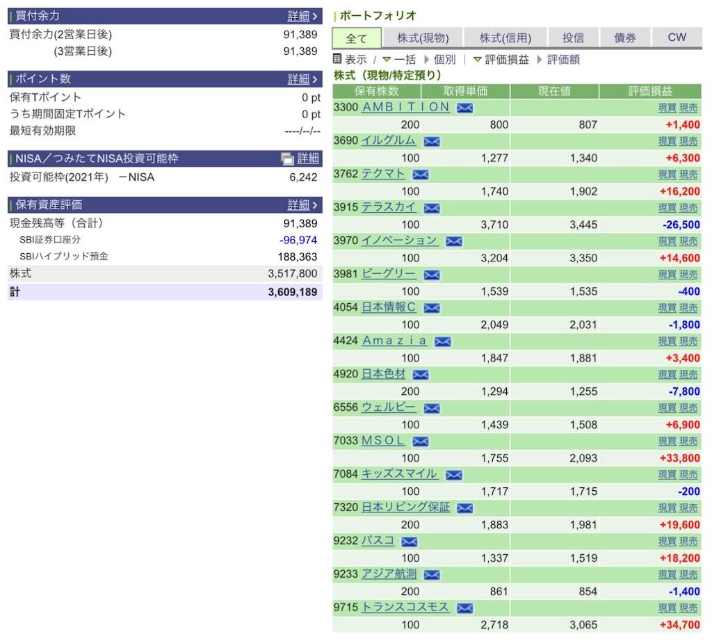 f:id:naonaokurokuro:20210322214055j:image