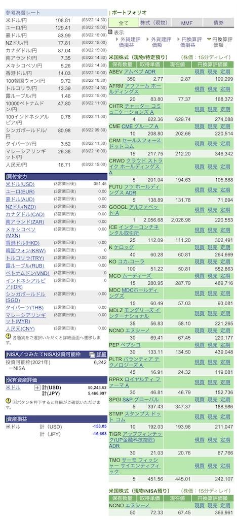 f:id:naonaokurokuro:20210322225117j:image