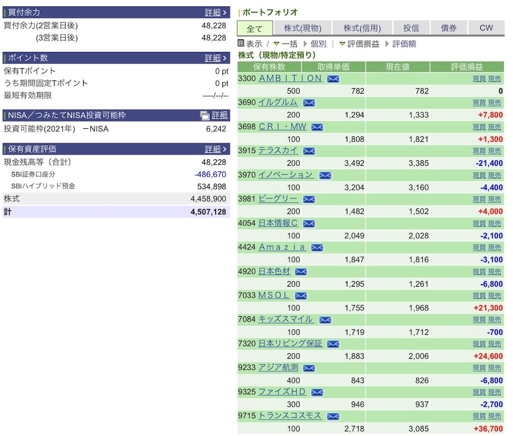 f:id:naonaokurokuro:20210326211329j:image