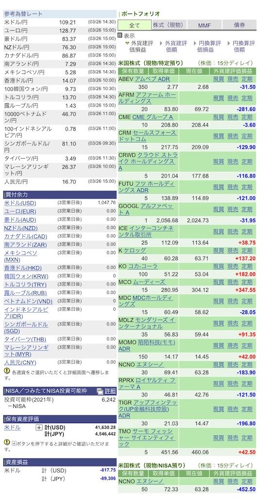 f:id:naonaokurokuro:20210327204544j:image