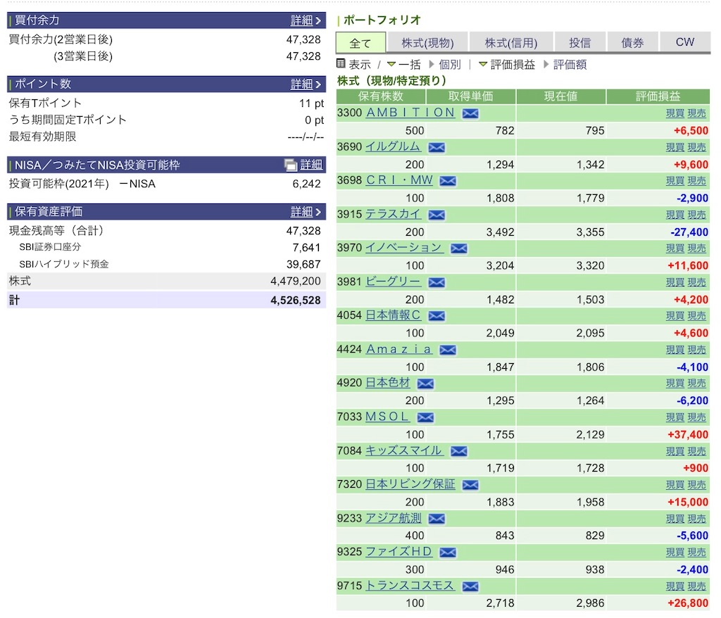 f:id:naonaokurokuro:20210331233349j:image