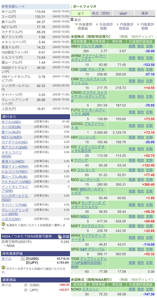 f:id:naonaokurokuro:20210402140424j:image