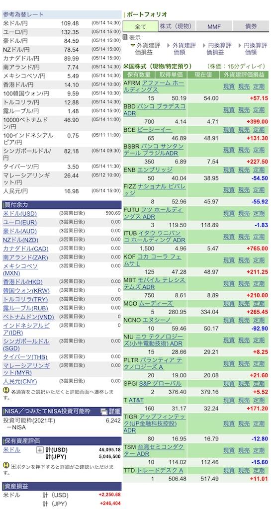 f:id:naonaokurokuro:20210515193008j:image
