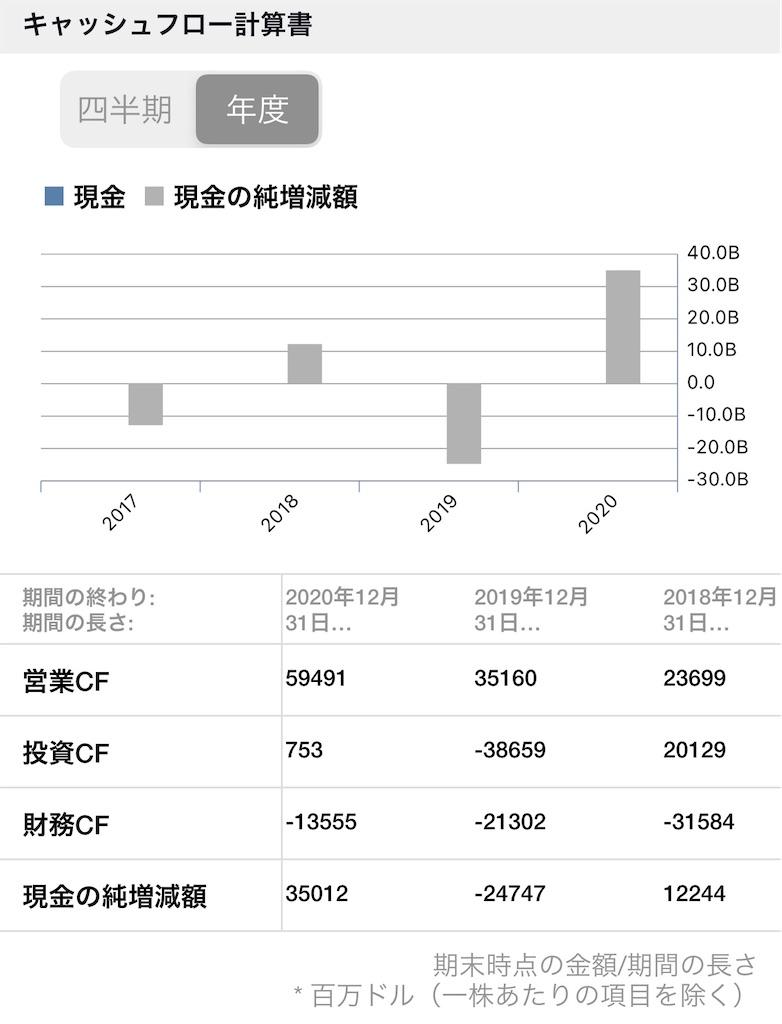 f:id:naonaokurokuro:20210515212941j:image