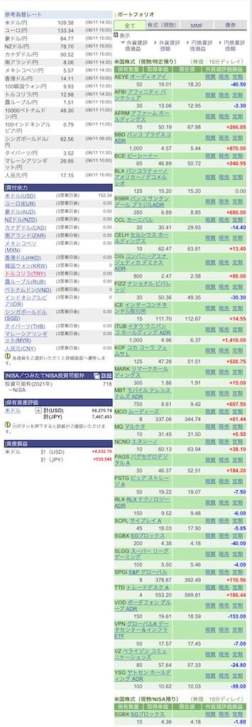 f:id:naonaokurokuro:20210614154536j:image