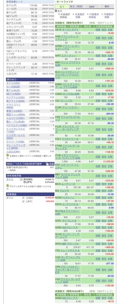 f:id:naonaokurokuro:20210625150208j:image