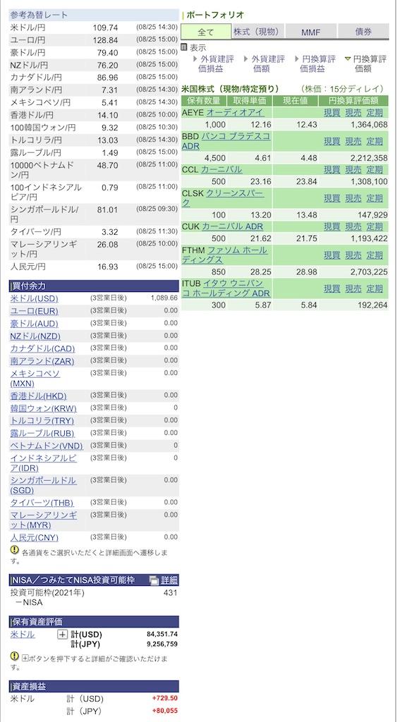 f:id:naonaokurokuro:20210825213757j:image