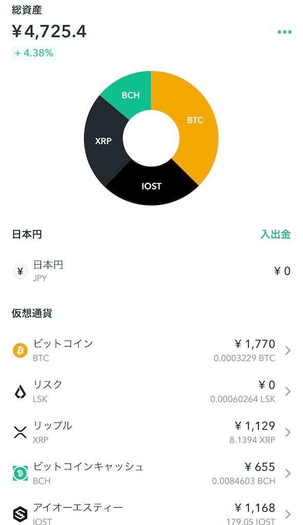 f:id:naonaokurokuro:20210904232516j:image