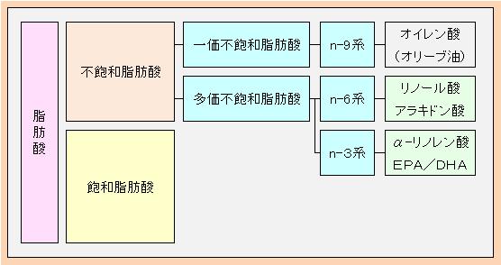 f:id:naoruchikara:20170130040452p:plain