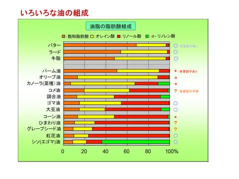 f:id:naoruchikara:20170130054353p:plain