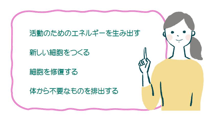 f:id:naoshikarelax:20210321165627p:plain