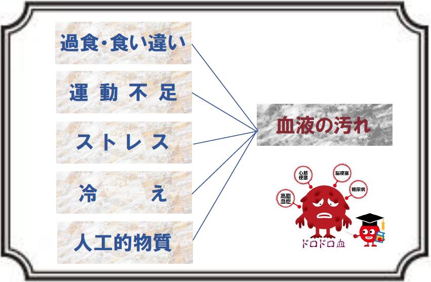 f:id:naoshikarelax:20210410224219p:plain