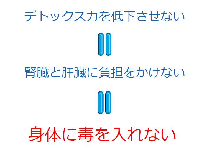 f:id:naoshikarelax:20210705212907p:plain