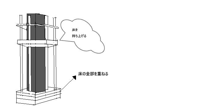 f:id:naosikiko:20180408021107p:plain