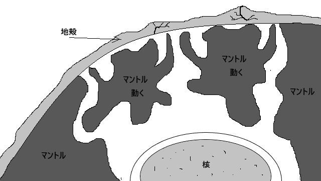 f:id:naosikiko:20180428163512p:plain