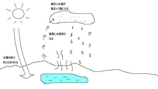 f:id:naosikiko:20180521180832p:plain