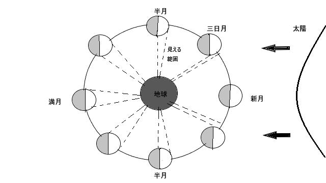 f:id:naosikiko:20180619230155p:plain