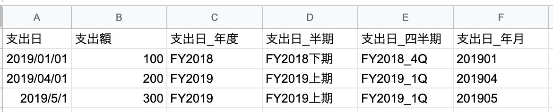 f:id:naosim:20191123160828p:plain
