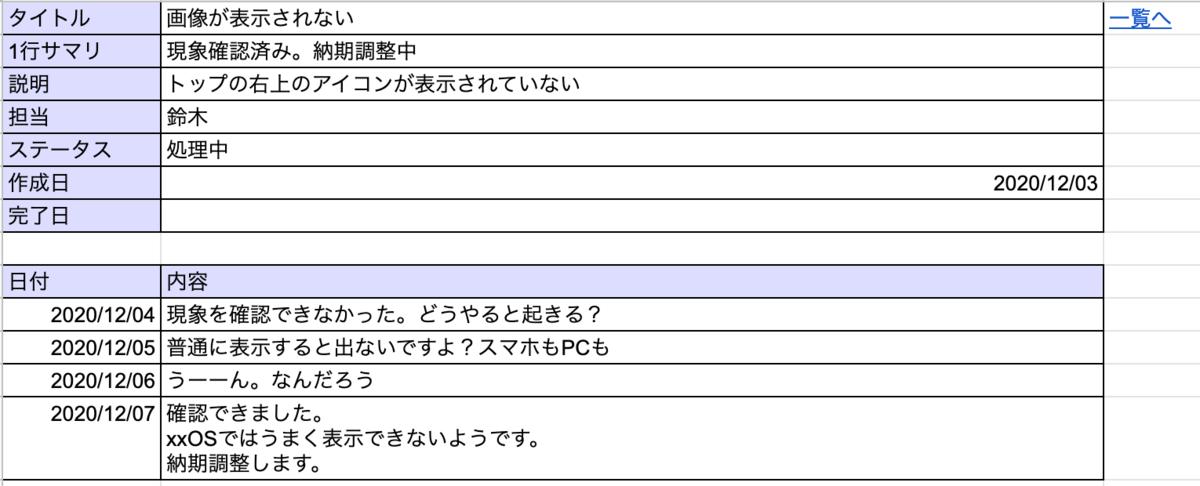 f:id:naosim:20201222180803p:plain