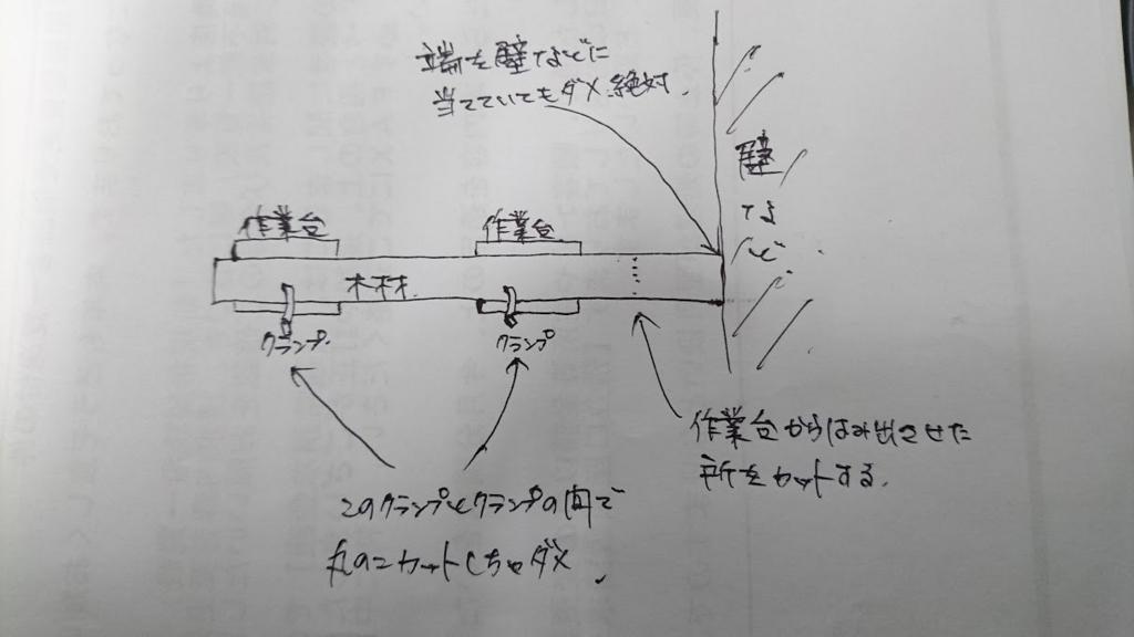 f:id:naotaro-man:20180307191505j:plain