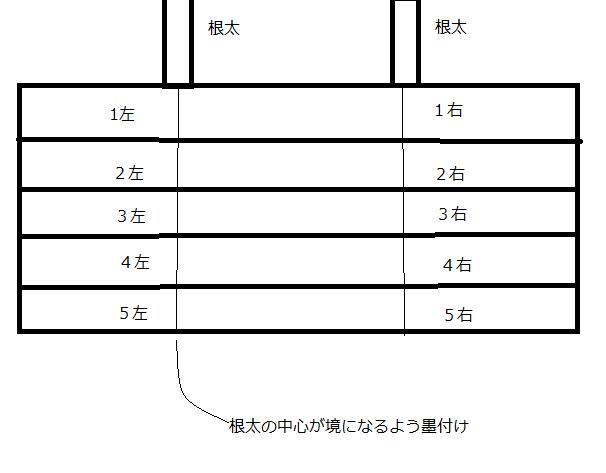 f:id:naotaro-man:20180309134857p:plain