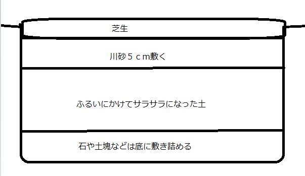 f:id:naotaro-man:20180310195004p:plain