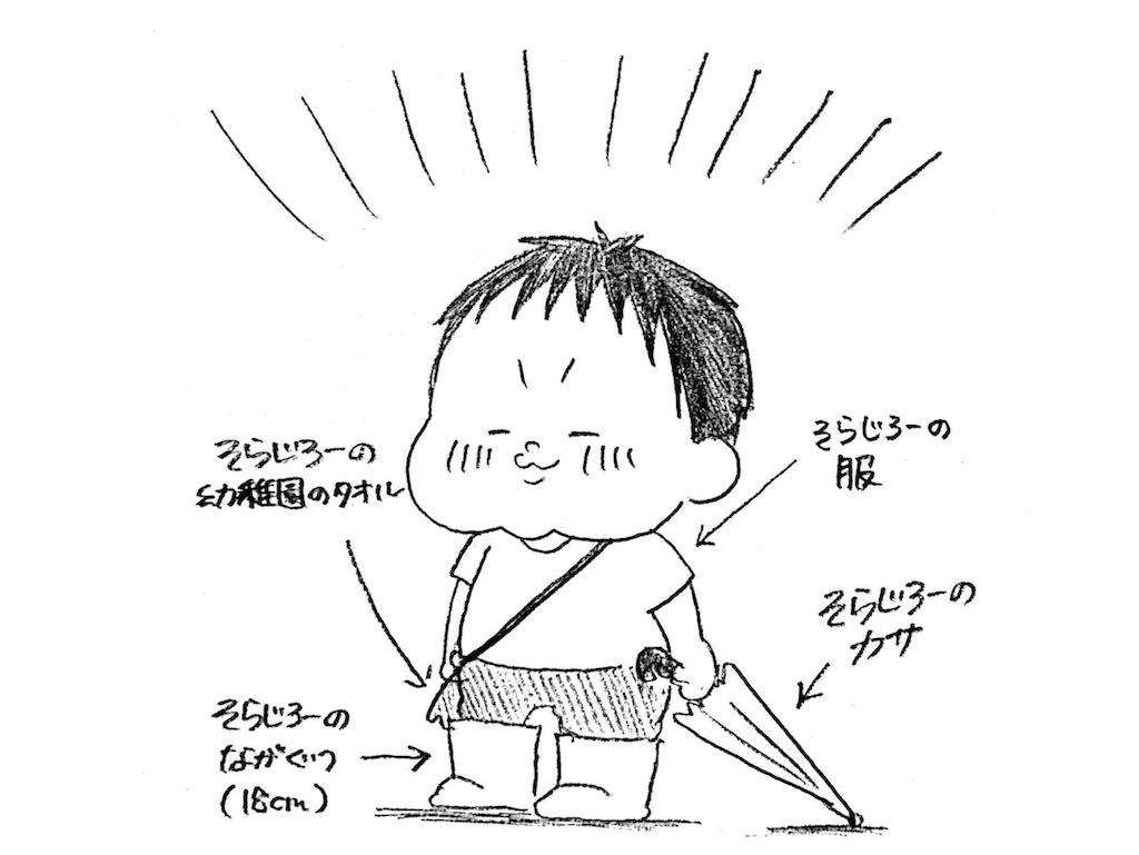 f:id:naotarotarou:20180924010935p:image