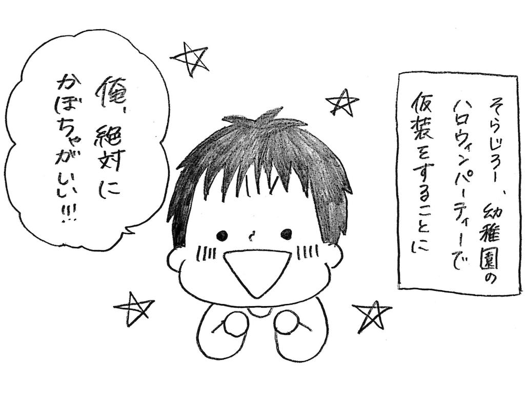 f:id:naotarotarou:20181019194905p:image