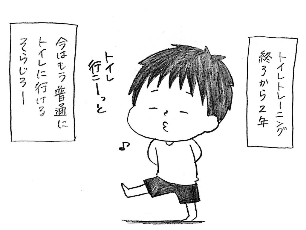 f:id:naotarotarou:20181122171319p:image