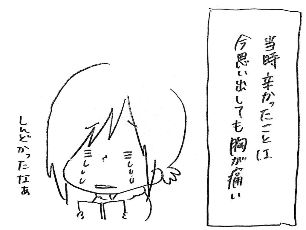 f:id:naotarotarou:20190202143327p:image