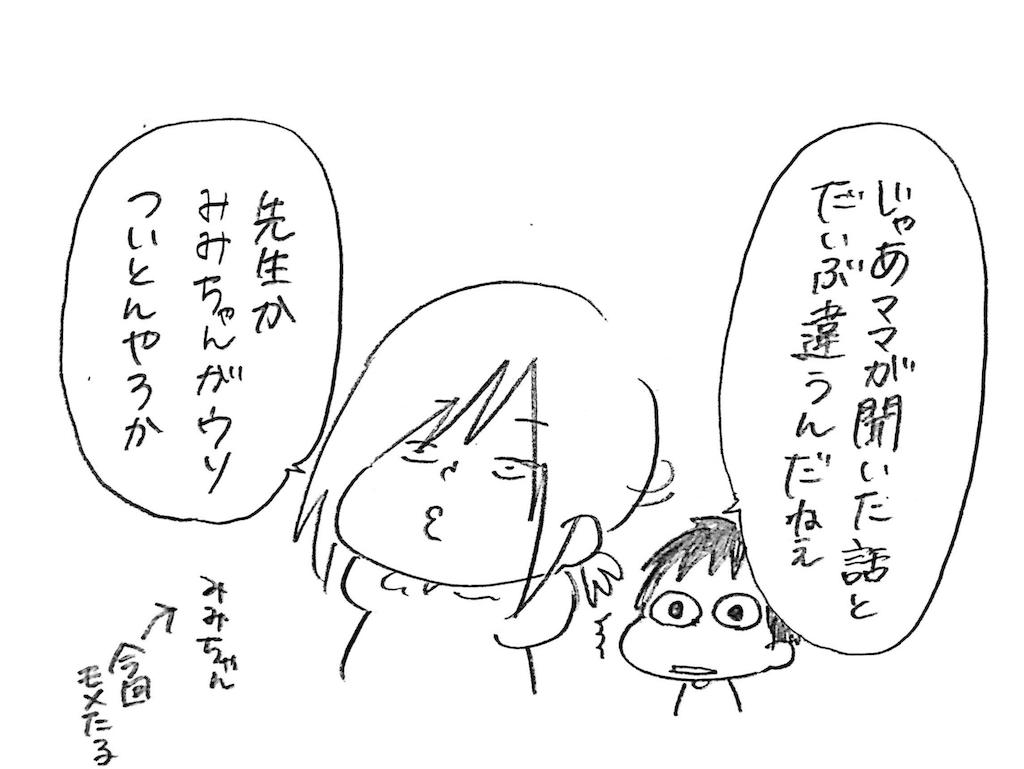f:id:naotarotarou:20190215112817p:image