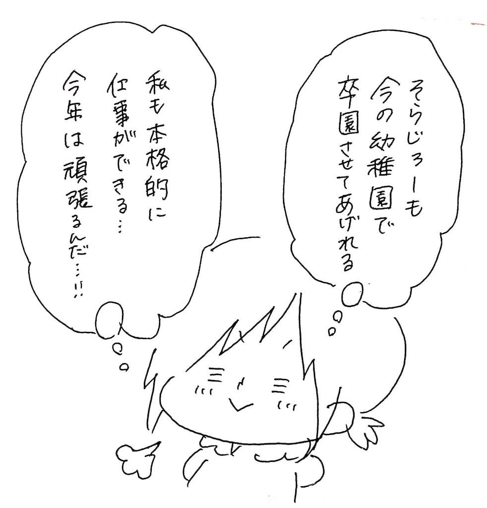 f:id:naotarotarou:20190303185659j:image