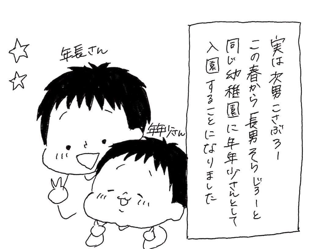 f:id:naotarotarou:20190303185703j:image