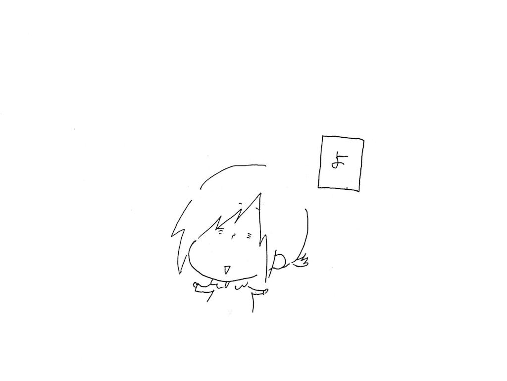 f:id:naotarotarou:20190403095020p:image