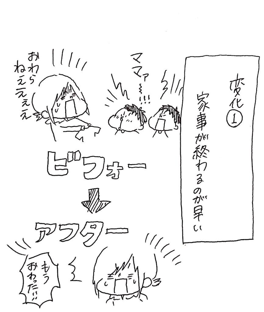 f:id:naotarotarou:20190405022525j:image