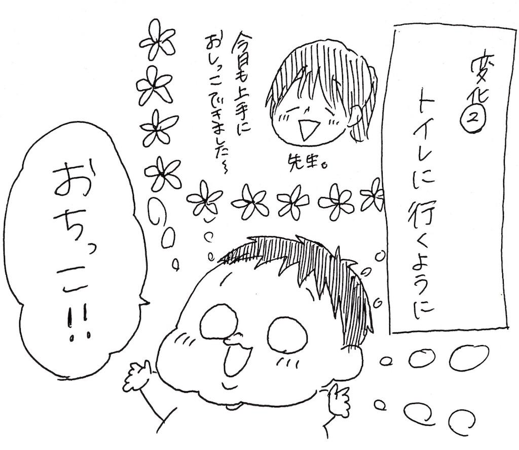 f:id:naotarotarou:20190405022528j:image