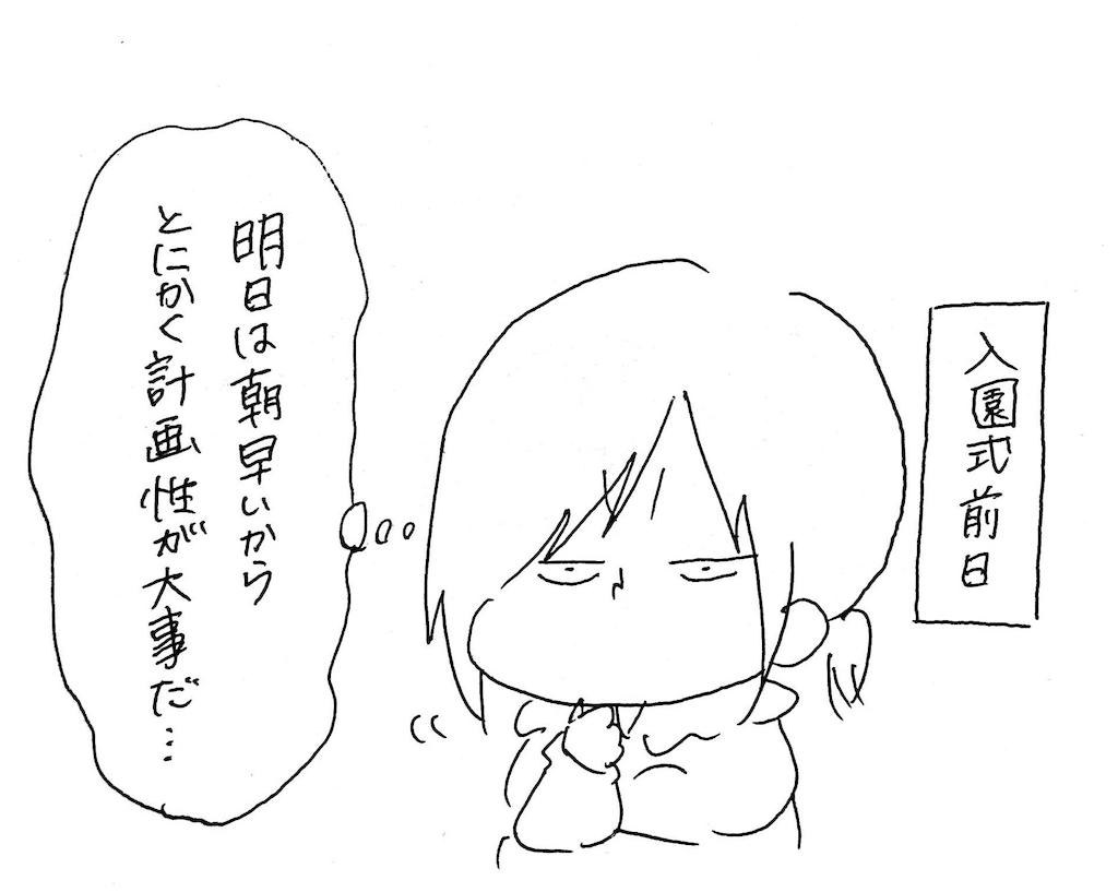f:id:naotarotarou:20190411012525p:image
