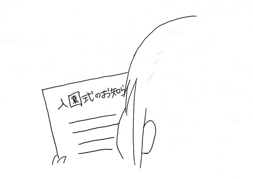 f:id:naotarotarou:20190411012538j:image