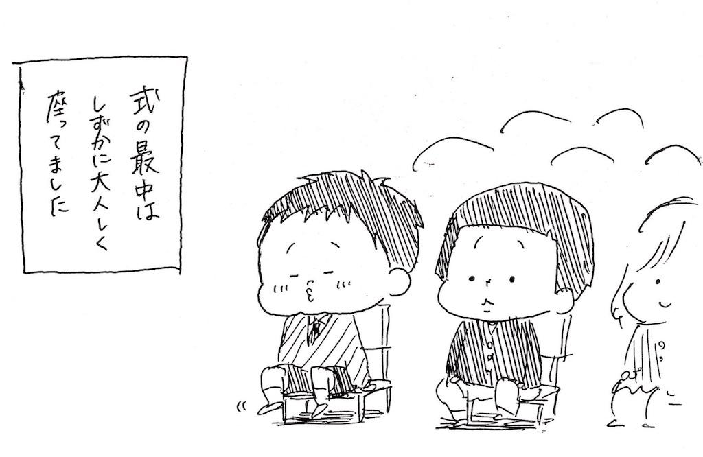 f:id:naotarotarou:20190411012541j:image