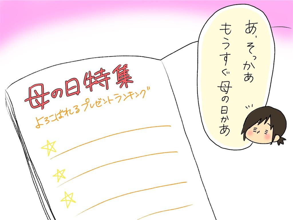f:id:naotarotarou:20190430174140j:image