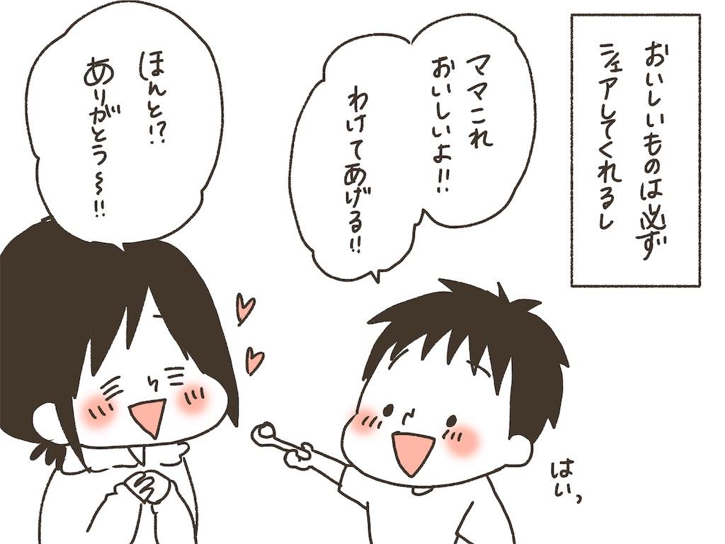 f:id:naotarotarou:20190514125508j:image