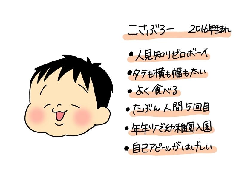 f:id:naotarotarou:20190518114519j:plain