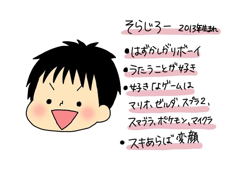 f:id:naotarotarou:20190518114525j:plain