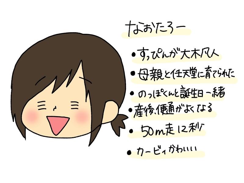 f:id:naotarotarou:20190518114536j:plain
