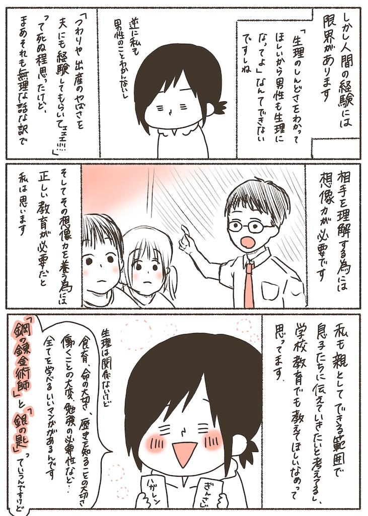 f:id:naotarotarou:20190601161147j:image