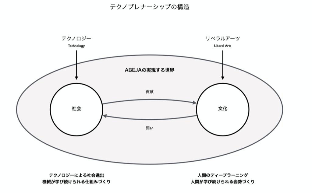 f:id:naotatsu25:20180212205932p:plain